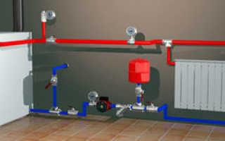 """Что значит """"контур отопления"""" в системах отопления?"""