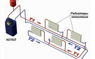 Варианты монтажа тупиковой системы отопления