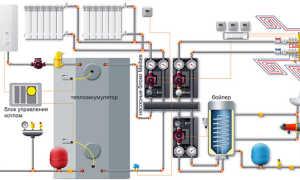 Простая схема обвязки твердотопливного котла с теплоаккумулятором