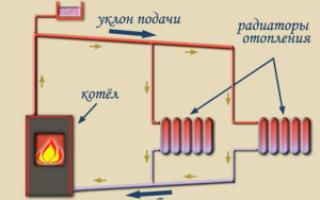 Система отопления дома с принудительной циркуляцией. Варианты. Схемы