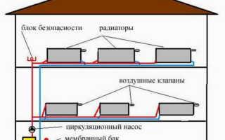 Отопление двухэтажного дома. Проверенные схемы монтажа