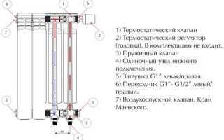 Какие биметаллические радиаторы выбрать для дома или квартиры