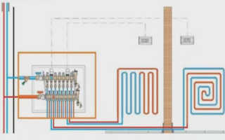 Устройство водяного теплого пола в квартире. Как правильно сделать?