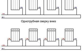 Что лучше: однотрубная или двухтрубная система отопления?