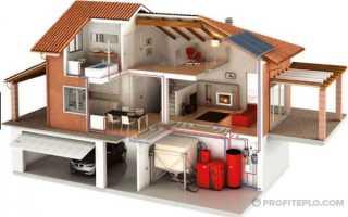 Базовые требования для помещения котельной в частном доме